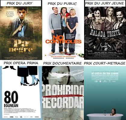 Palmarès et bilan du 21eme Festival du cinéma espagnol de Nantes